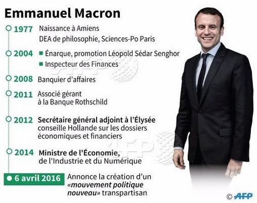 Macron : un gouvernement au service du fric et des patrons ! Édito de la CNT-SO