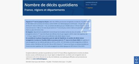 INSEE deces en France