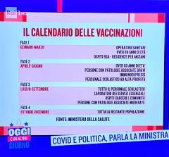 calendrier de vaccination ARNm en Italie