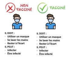 vaccine-vs-non-vaccine