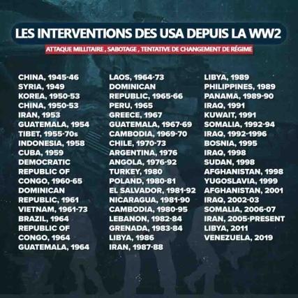 interventions américaines dans le monde depuis WW2